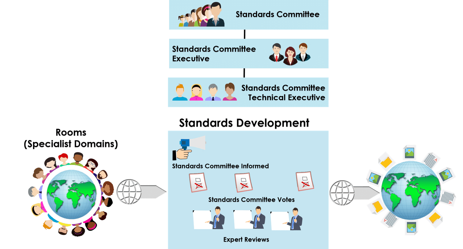 web_Simpler New Standards Org2